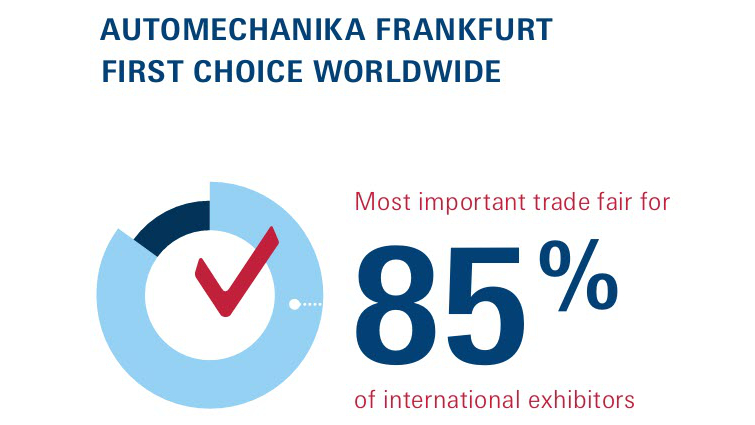 Automechanika Frankfurt is the first choice worldwide