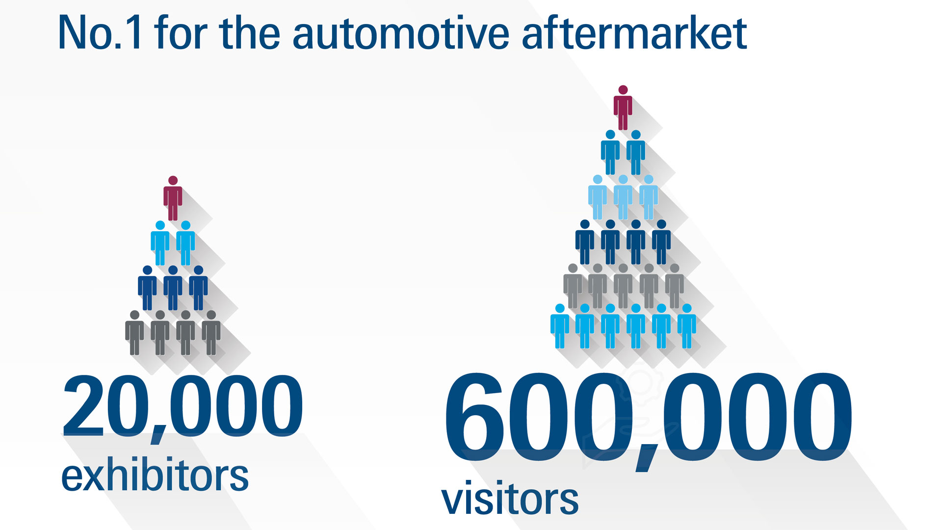 Automechanika - World's leading trade fair for the automotive